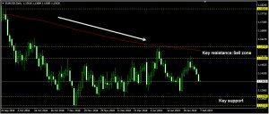 EURUSD Daily Forecast: February 07