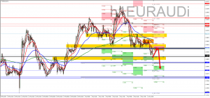 EURO SHORT TRADE IDEAS, 11 MARCH 2019