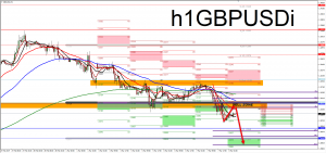 GBPUSD SHORT SETUP, 08 MARCH 2019