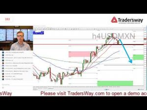 Forex.Today Live Stream – Live Forex Training For Serious Traders