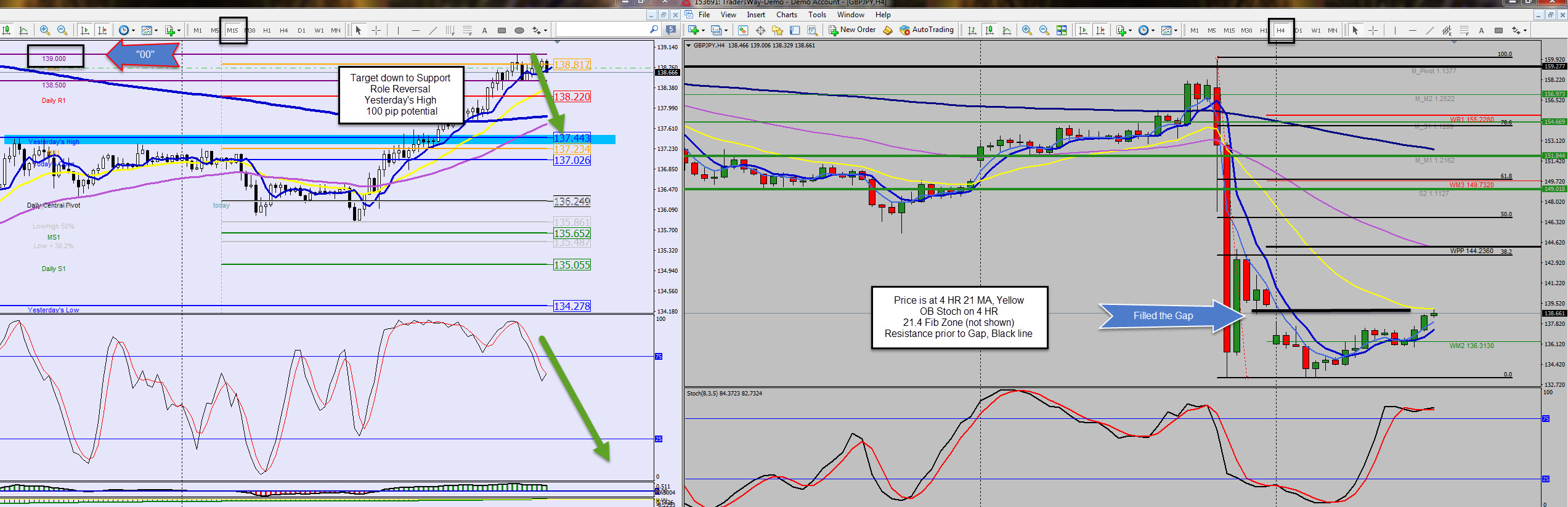 Forex trading opportunities today