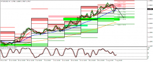 Forex trading news yodsy